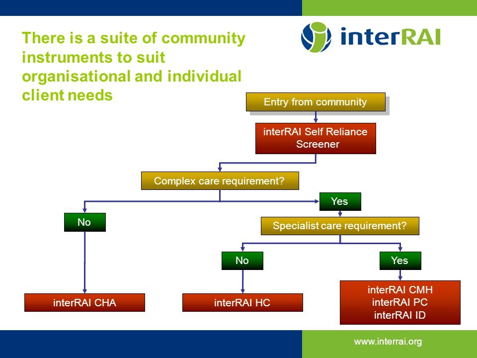 There is a suite of community instruments to suit organisational and individual client needs