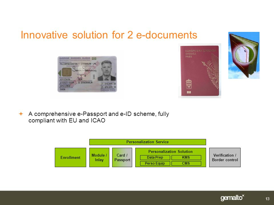 Innovative solution for 2 e-documents