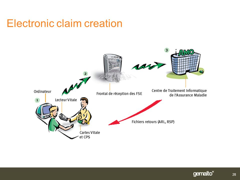Electronic claim creation