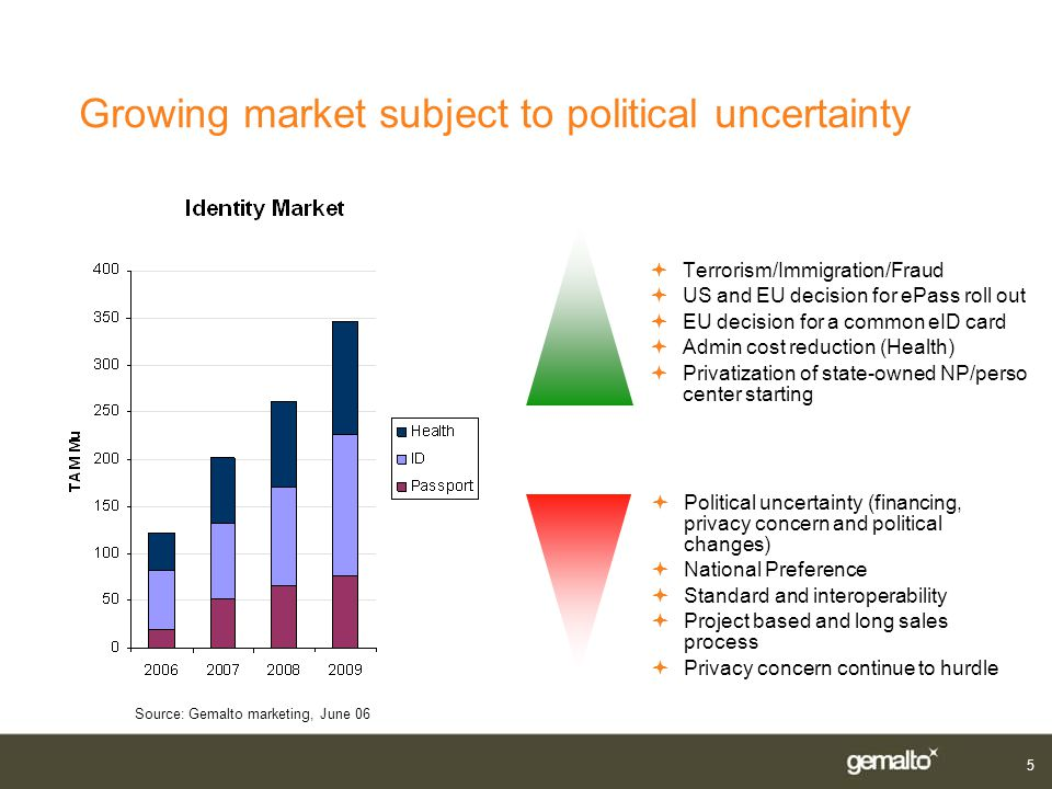 Growing market subject to political uncertainty