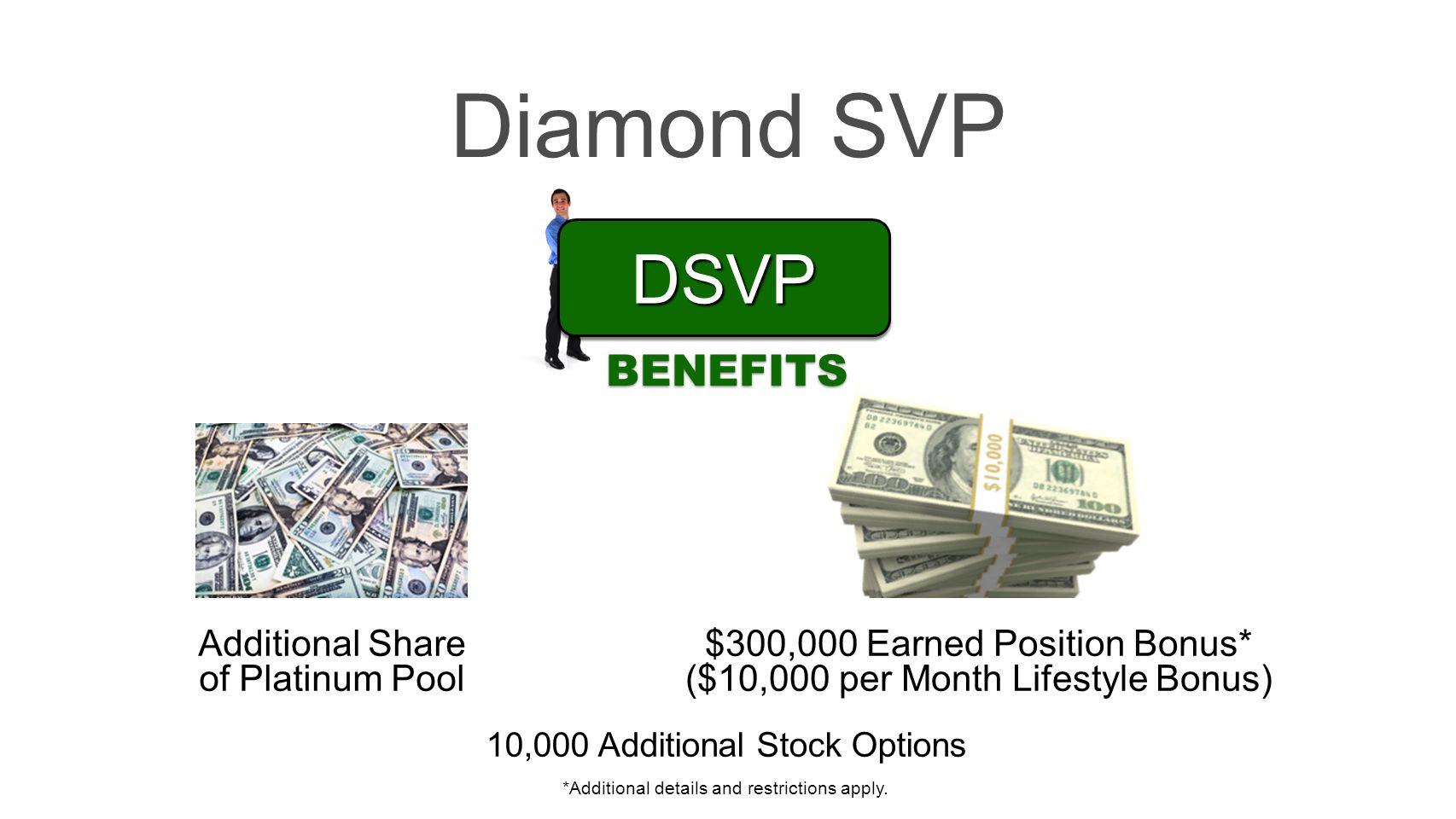 Diamond SVP DSVP BENEFITS Additional Share of Platinum Pool