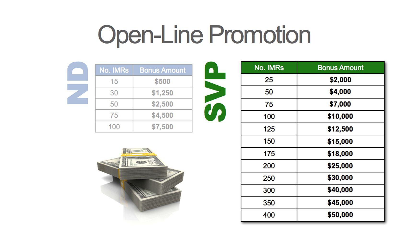 ND Open-Line Promotion No. IMRs Bonus Amount 15 30 50 75 100 $500