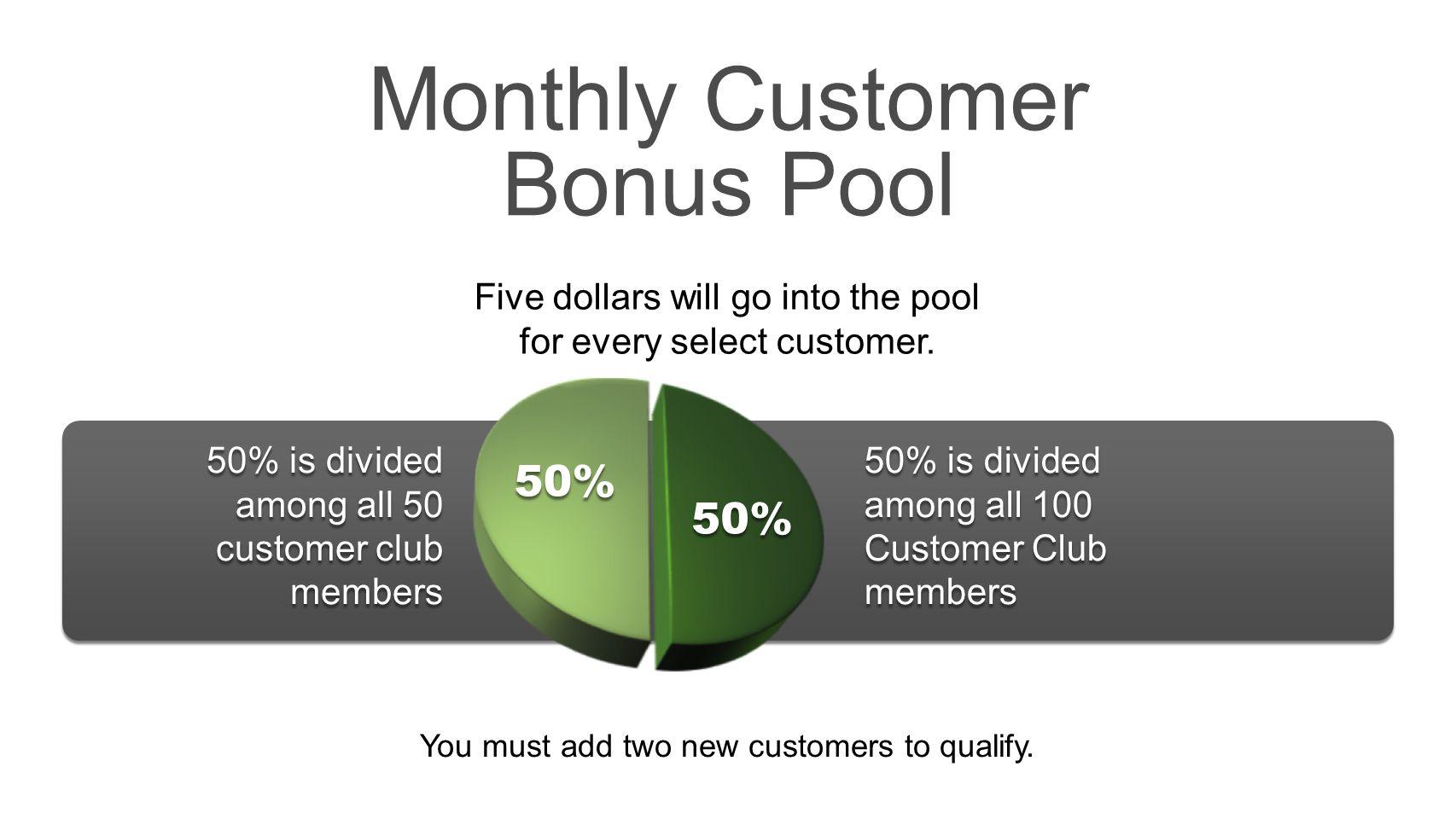 Monthly Customer Bonus Pool