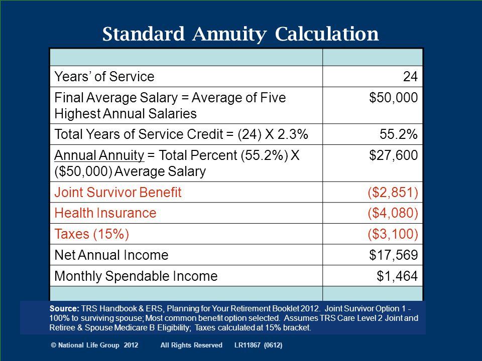 Standard Annuity Calculation