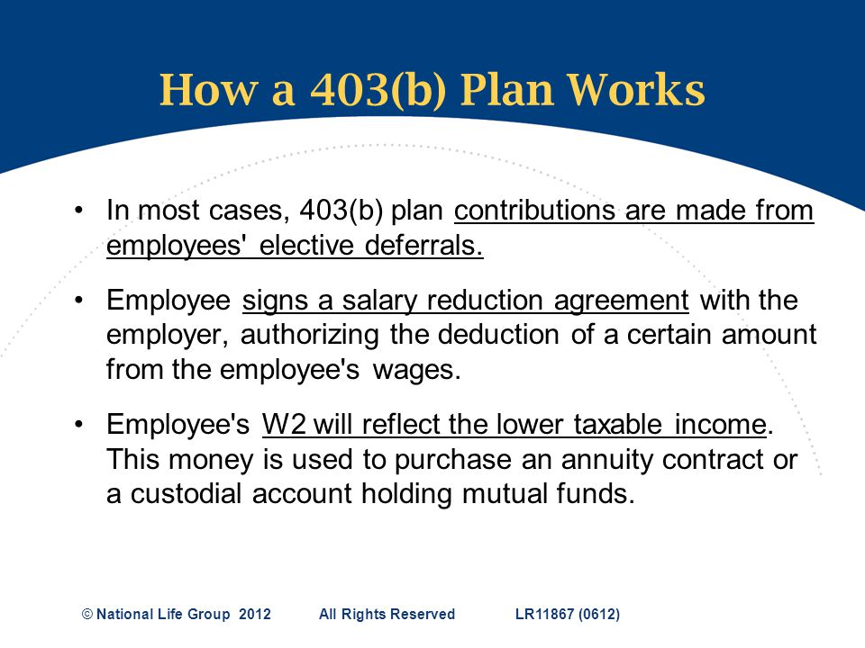 How a 403(b) Plan Works In most cases, 403(b) plan contributions are made from employees elective deferrals.