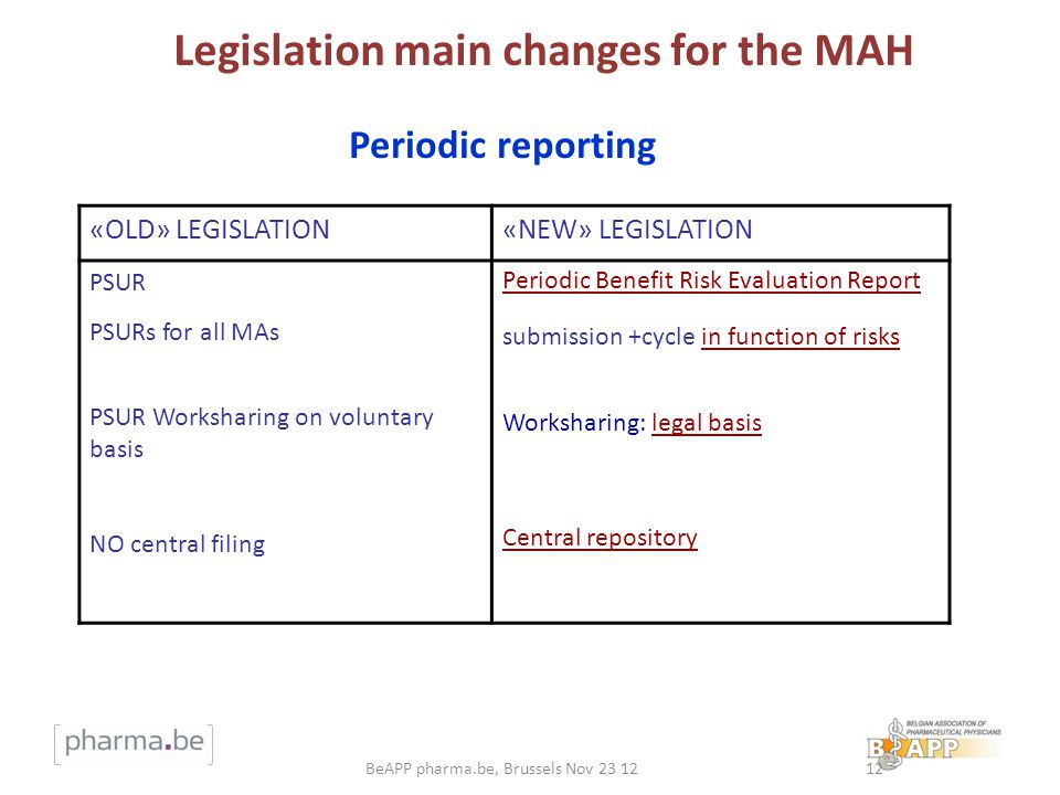 Legislation main changes for the MAH