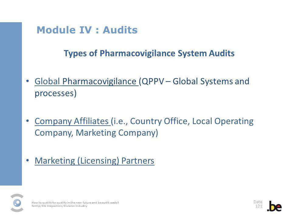 Types of Pharmacovigilance System Audits