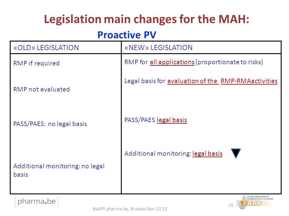Legislation main changes for the MAH: