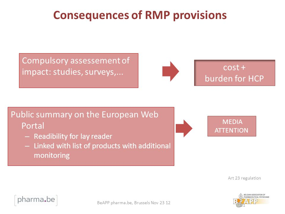 Consequences of RMP provisions