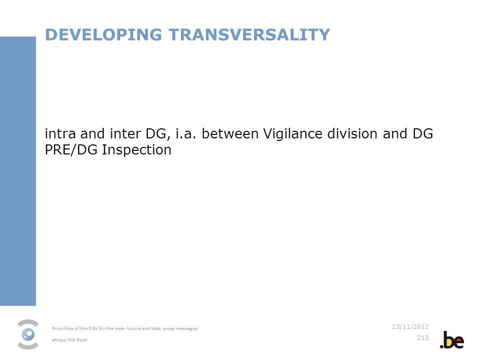DEVELOPING TRANSVERSALITY