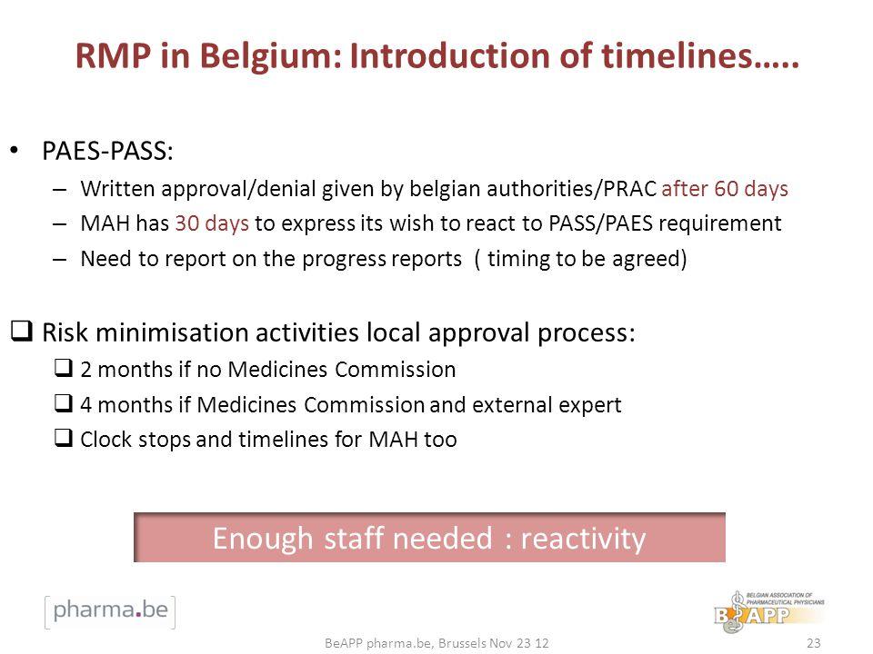 RMP in Belgium: Introduction of timelines…..