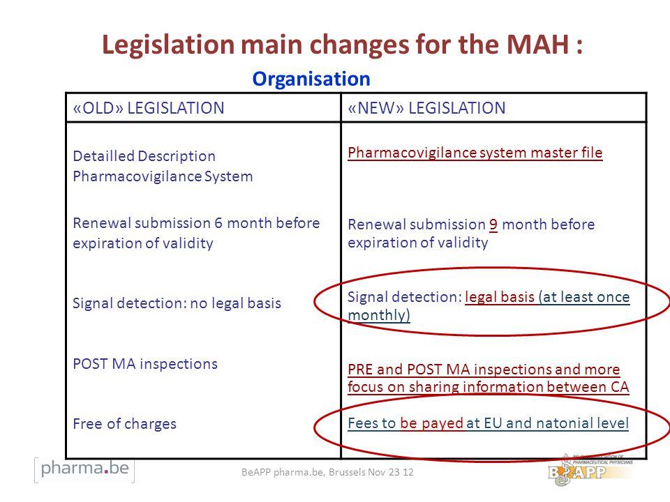 Legislation main changes for the MAH :