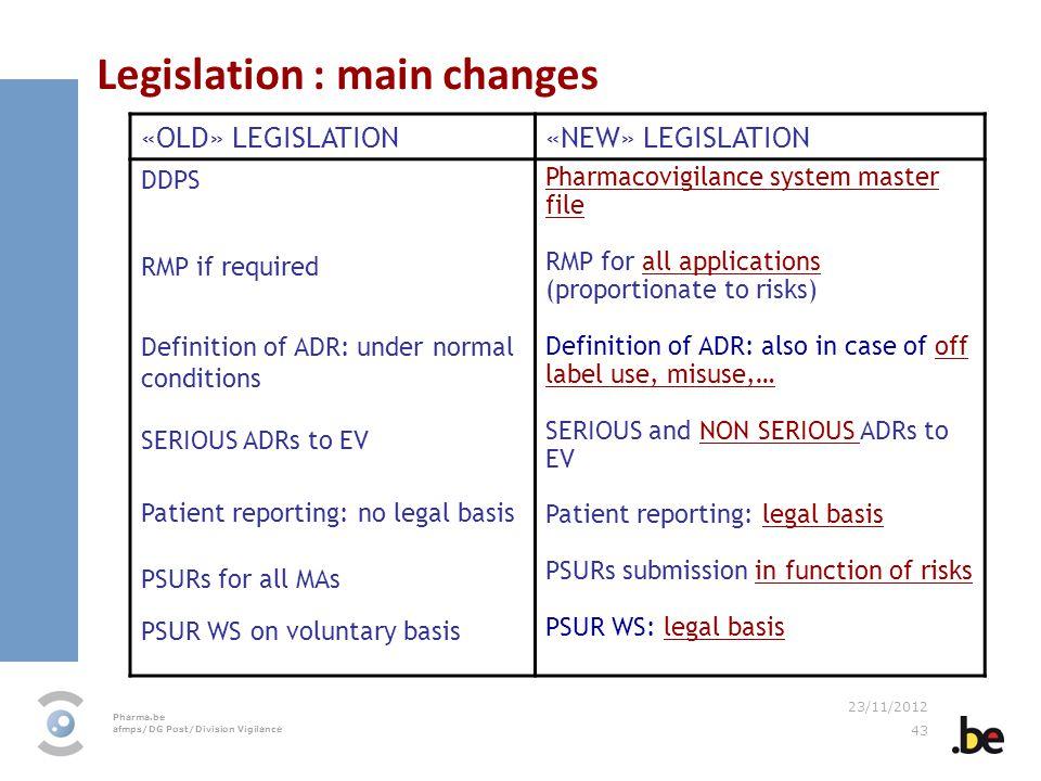 Legislation : main changes