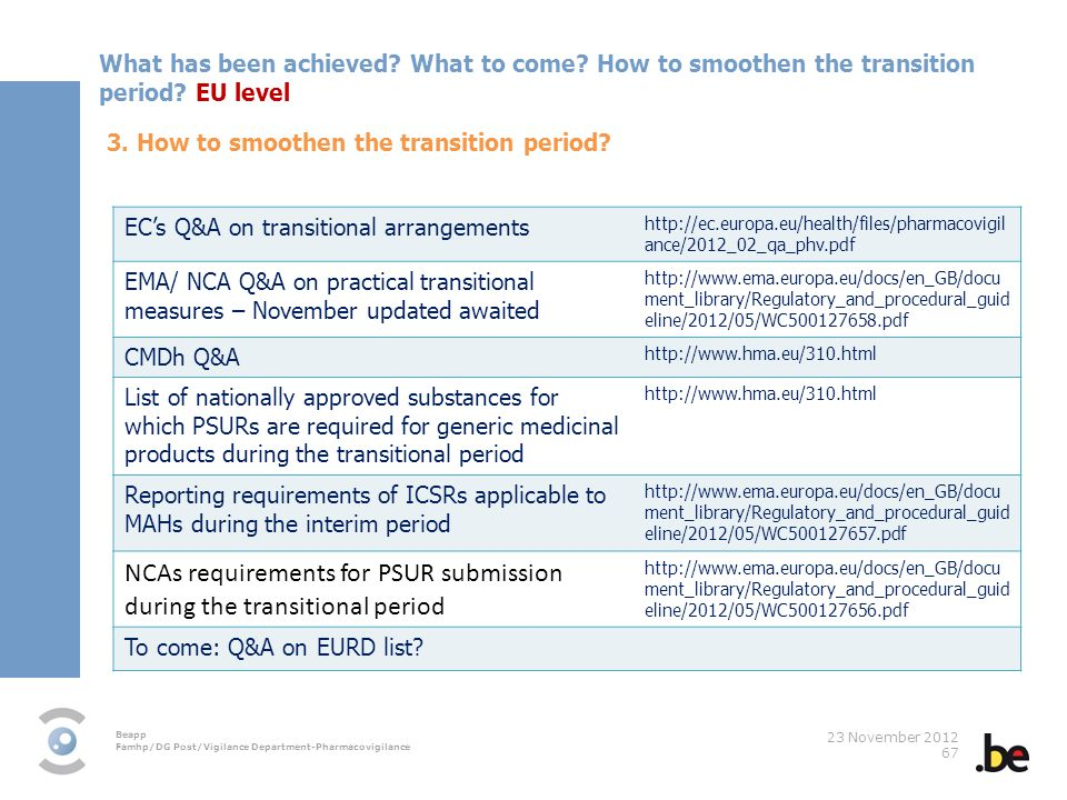 NCAs requirements for PSUR submission during the transitional period