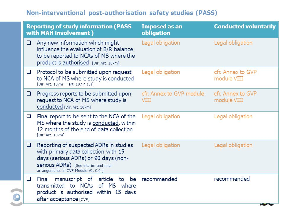 Non-interventional post-authorisation safety studies (PASS)