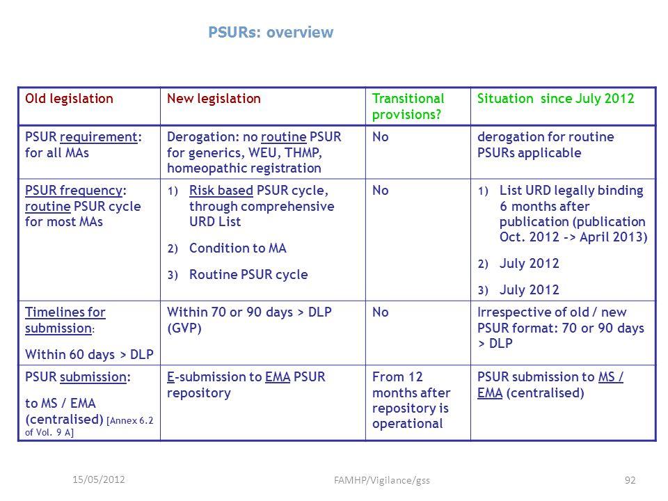 PSURs: overview Old legislation New legislation