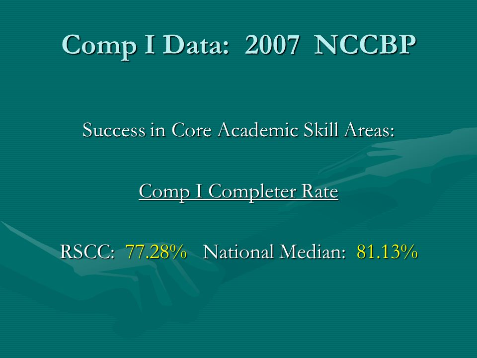 Comp I Data: 2007 NCCBP Success in Core Academic Skill Areas: Comp I Completer Rate RSCC: 77.28% National Median: 81.13%