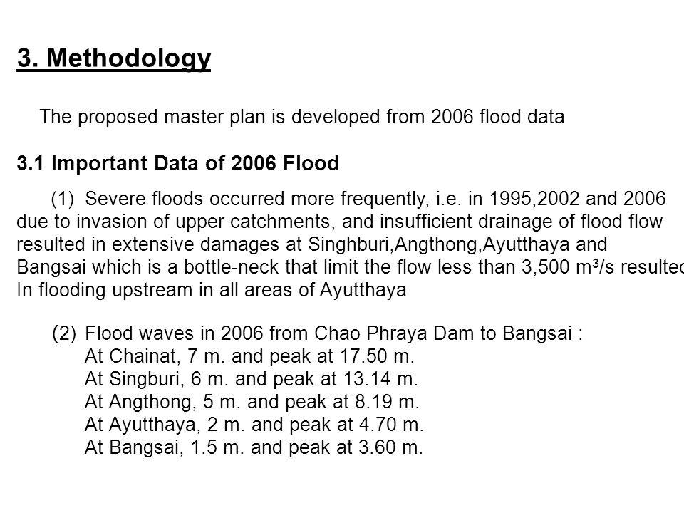 3. Methodology 3.1 Important Data of 2006 Flood