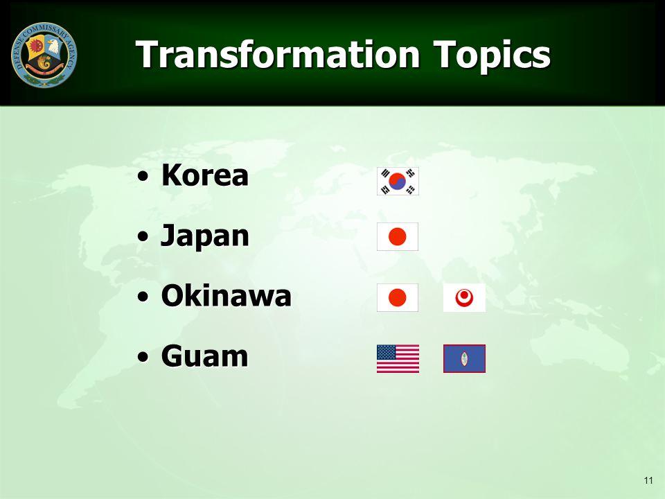 Transformation Topics