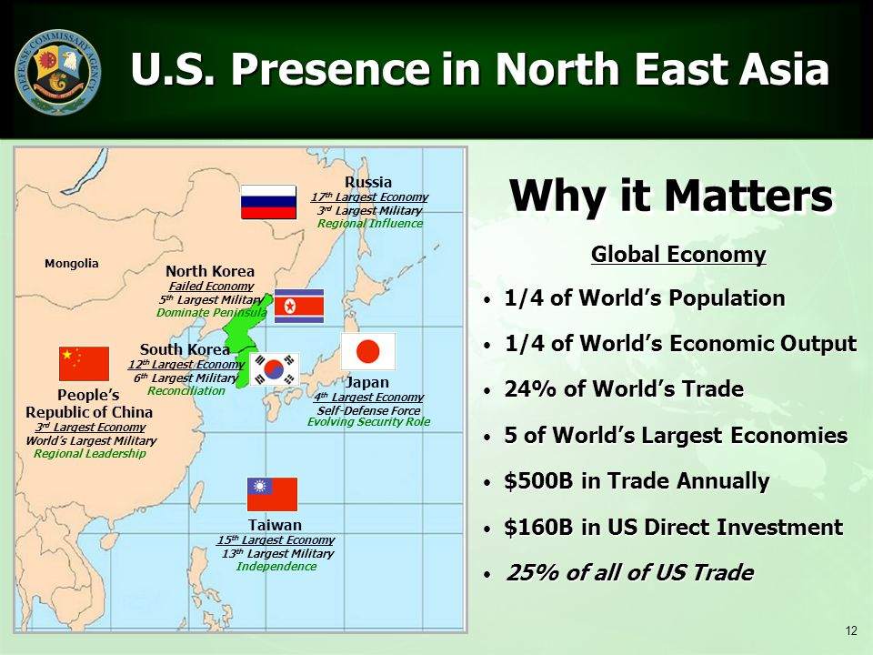 U.S. Presence in North East Asia