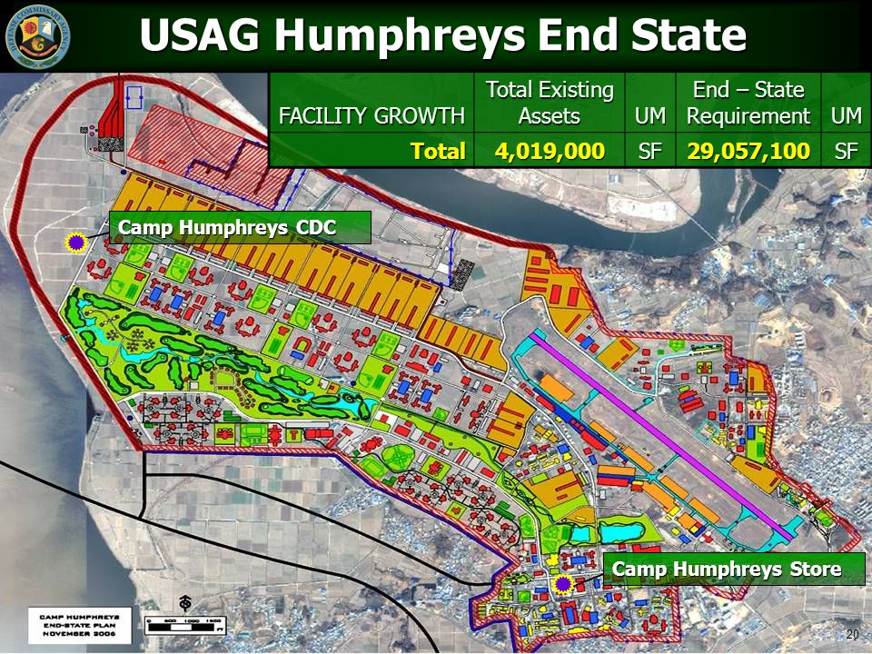USAG Humphreys End State