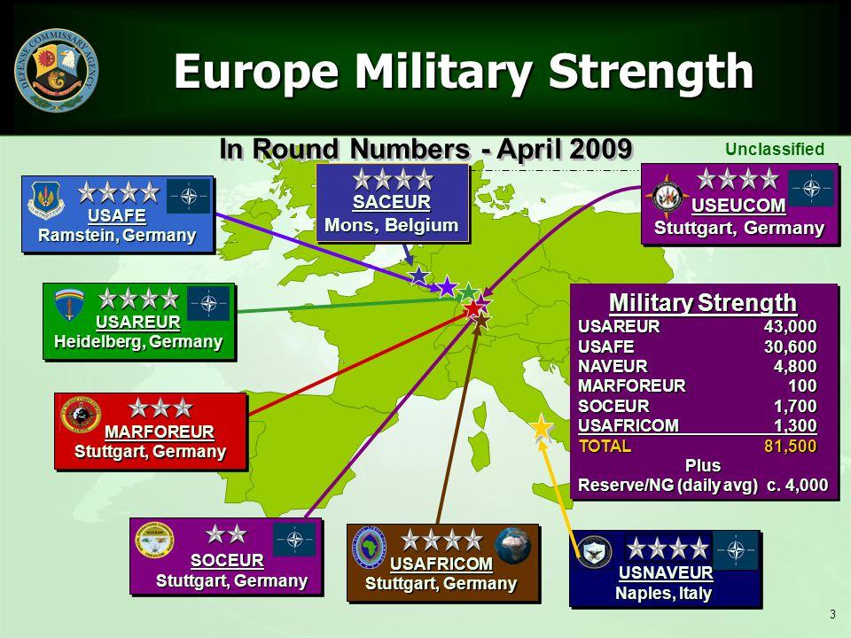 Europe Military Strength