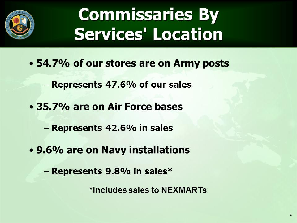 Commissaries By Services Location