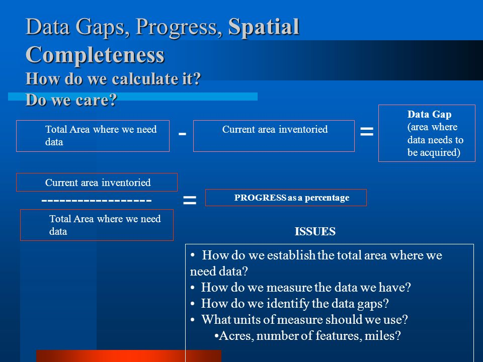 Data Gaps, Progress, Spatial Completeness How do we calculate it