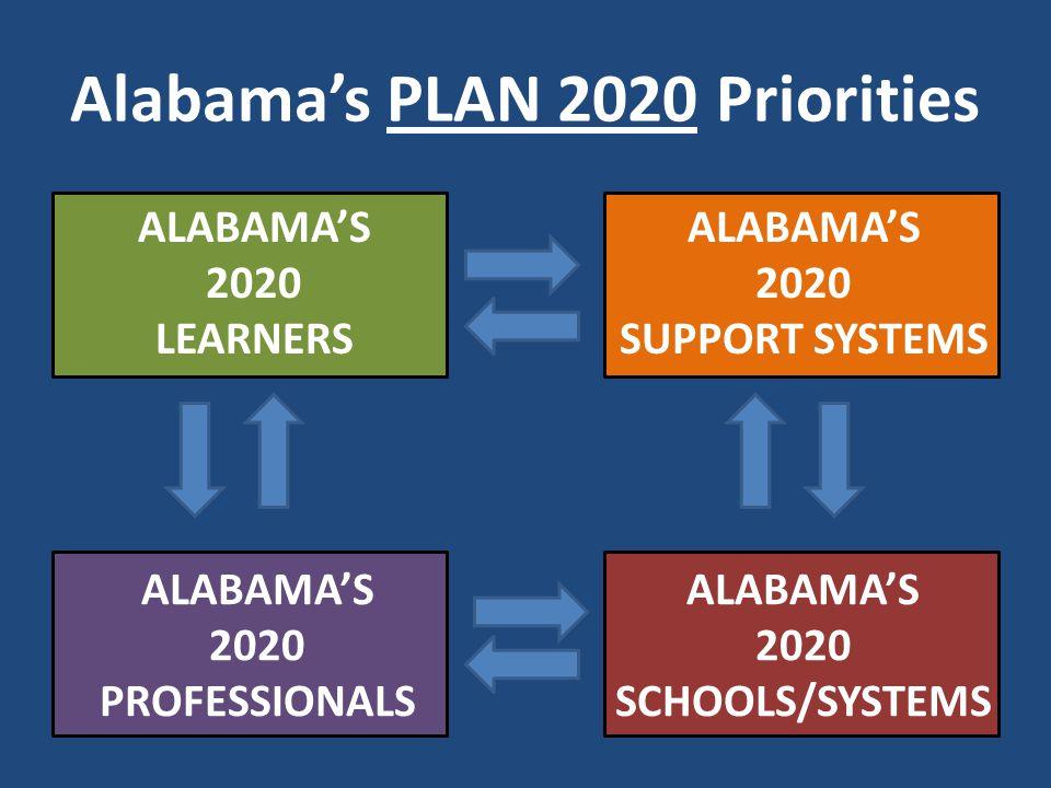 Alabama's PLAN 2020 Priorities