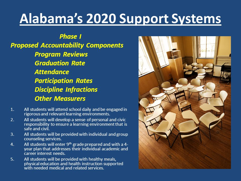 Alabama's 2020 Support Systems