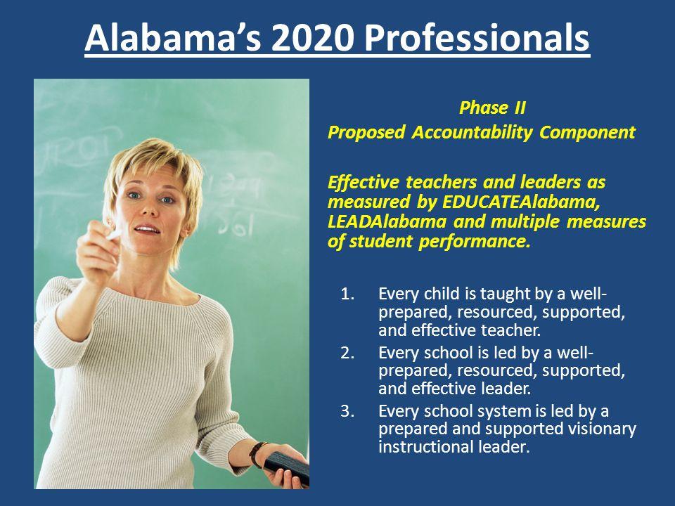 Alabama's 2020 Professionals