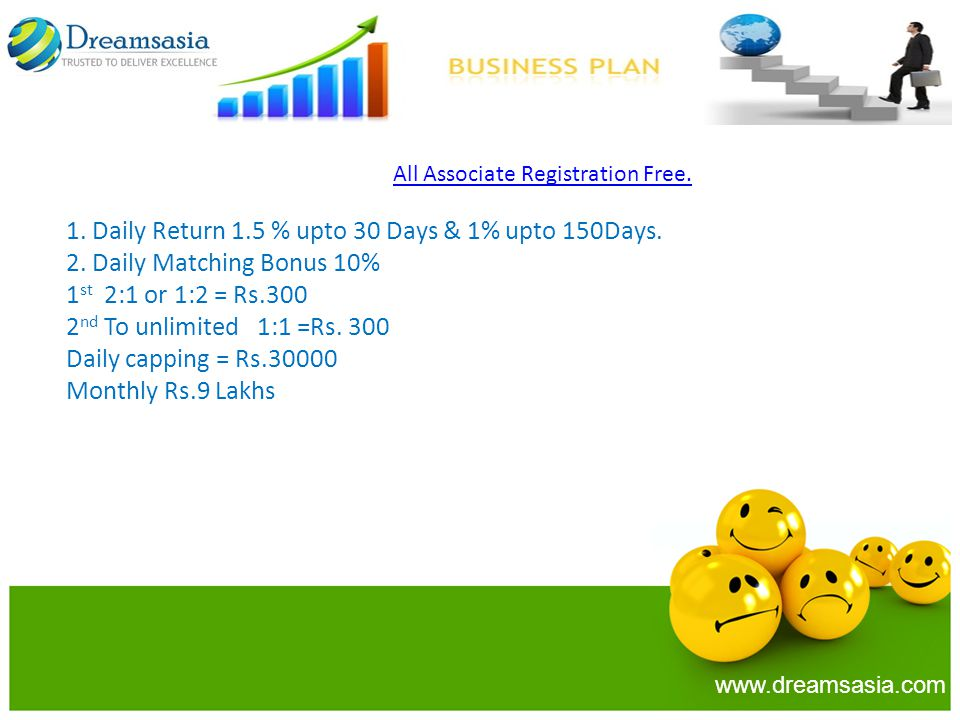 1. Daily Return 1.5 % upto 30 Days & 1% upto 150Days.