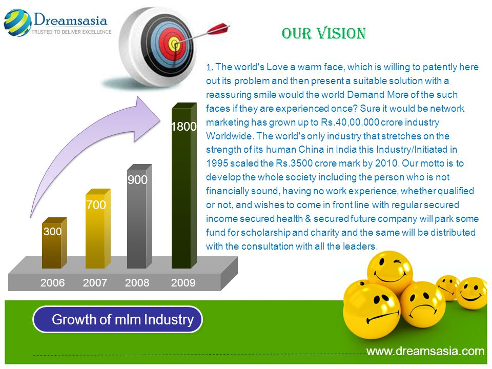 Our Vision Growth of mlm Industry 1800 900 700 www.dreamsasia.com 300