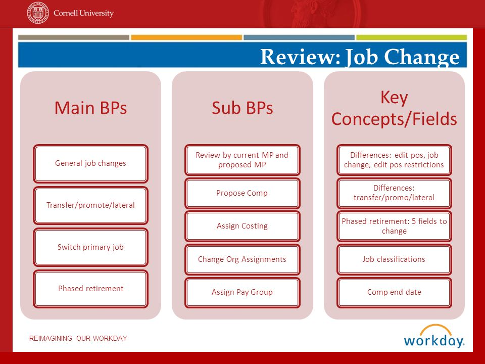 Review: Job Change Main BPs Sub BPs Key Concepts/Fields