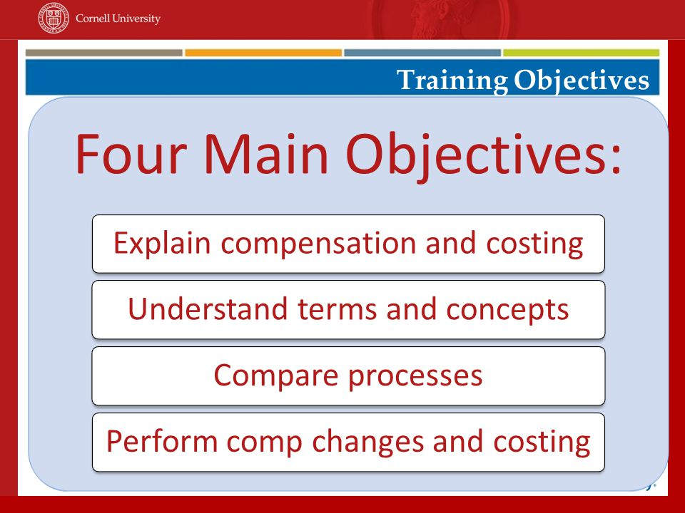 Four Main Objectives: Explain compensation and costing