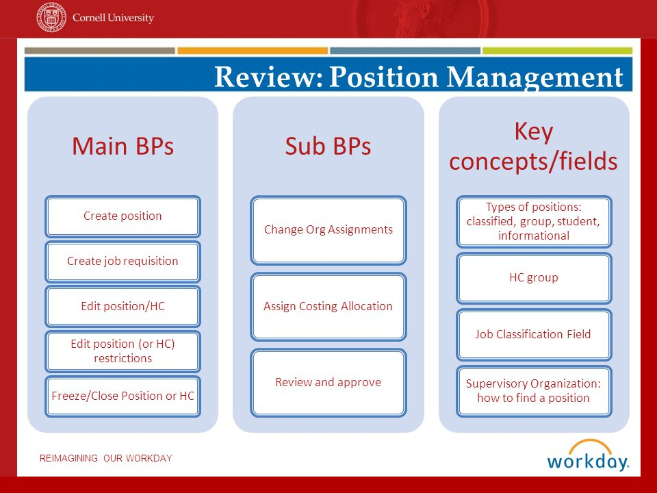 Review: Position Management