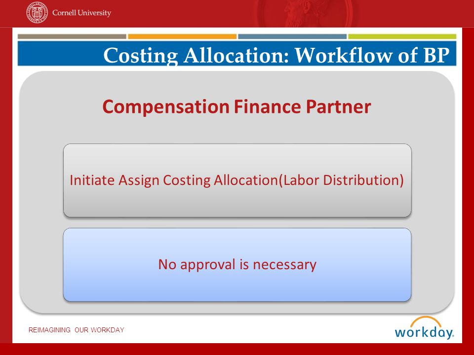 Costing Allocation: Workflow of BP