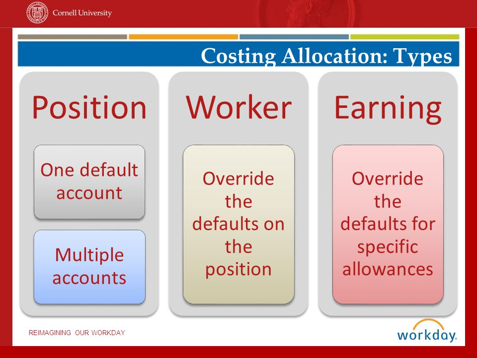 Costing Allocation: Types