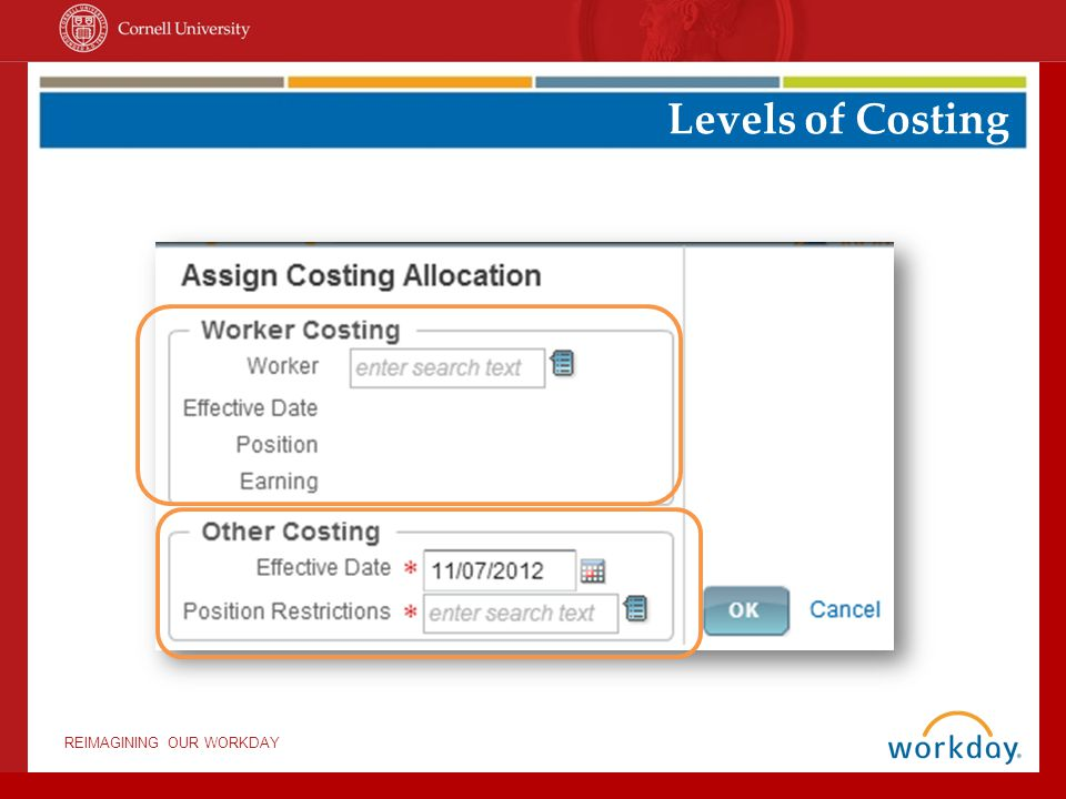 Levels of Costing