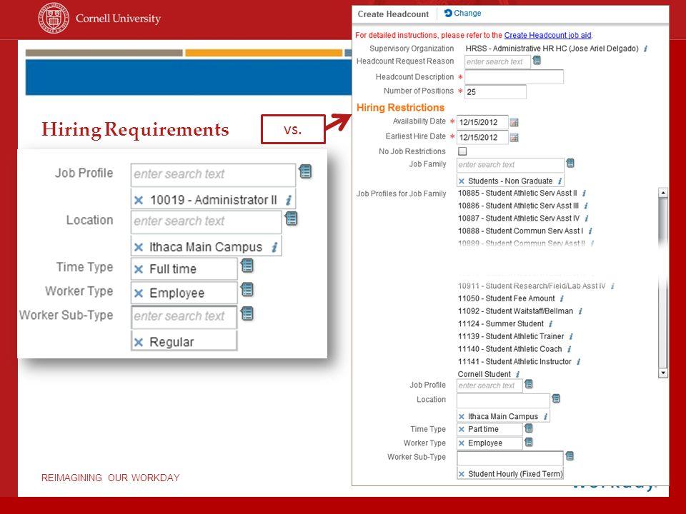 Hiring Requirements vs.