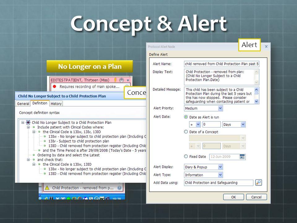 Concept & Alert Alert No Longer on a Plan Concept