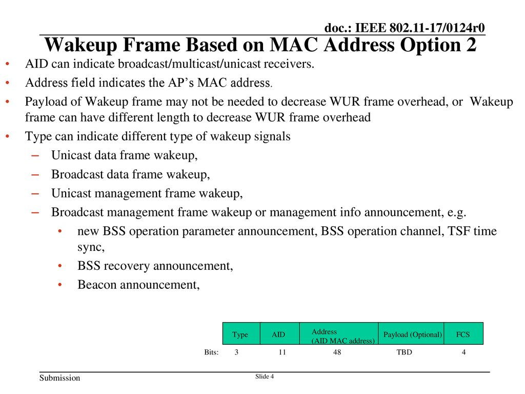 WUR MAC and Wakeup Frame - ppt download
