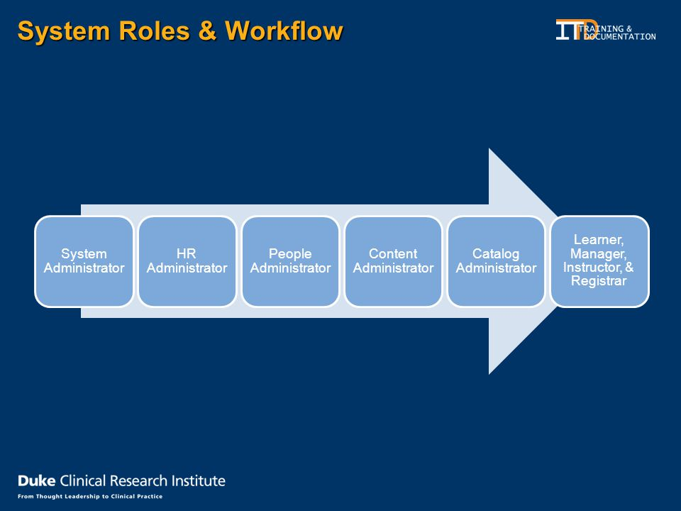 System Roles & Workflow