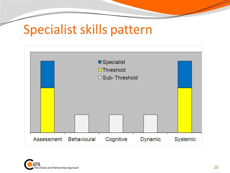 Specialist skills pattern