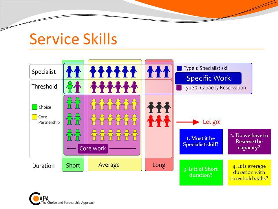 Service Skills 1. Must it be Specialist skill