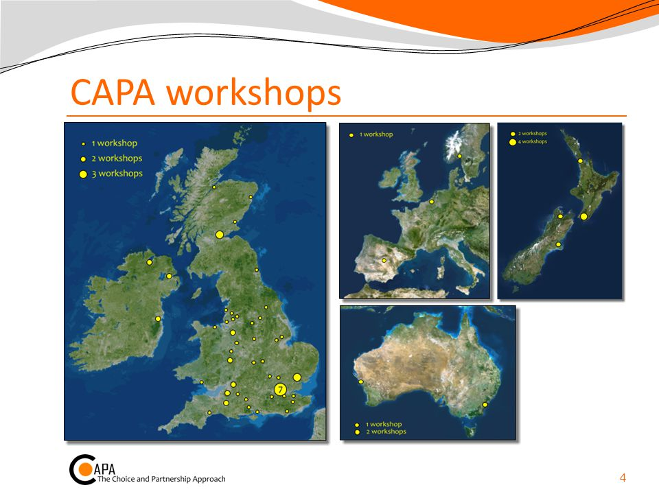 CAPA workshops