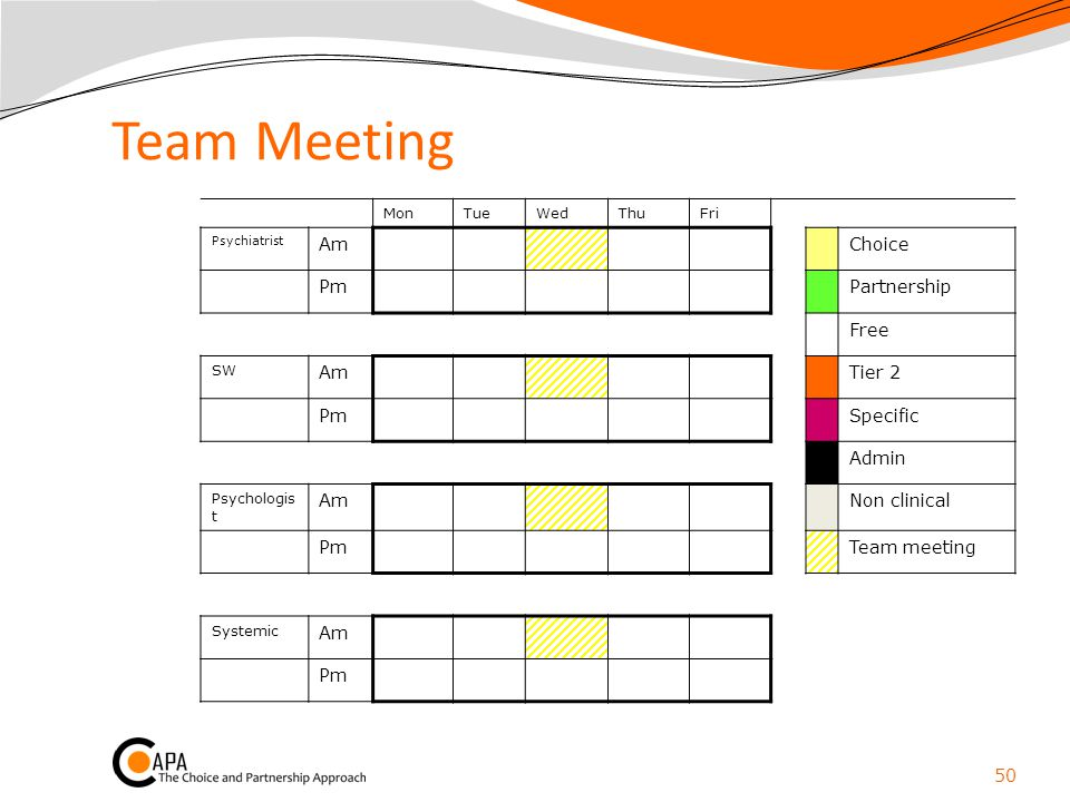 Team Meeting Am Choice Pm Partnership Free Tier 2 Specific Admin