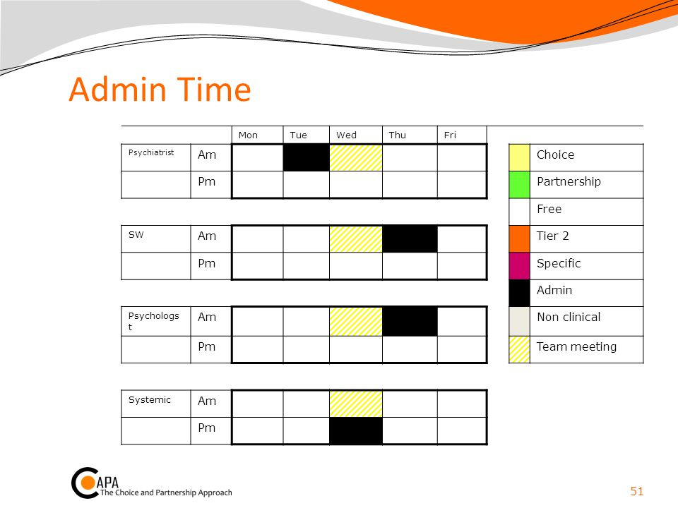 Admin Time Am Choice Pm Partnership Free Tier 2 Specific Admin