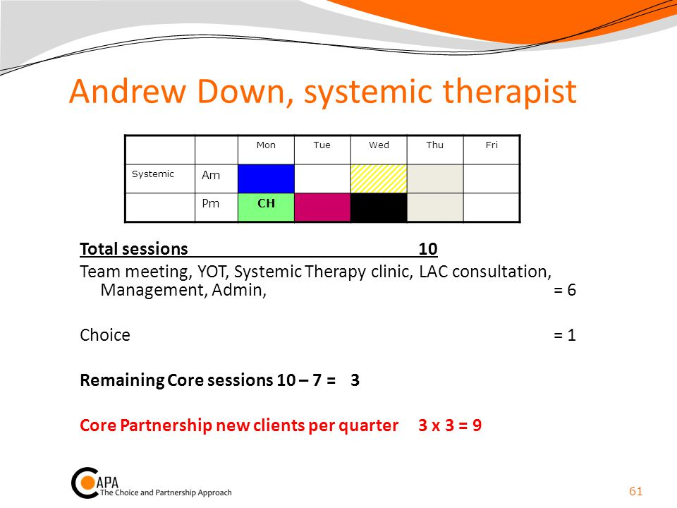 Andrew Down, systemic therapist