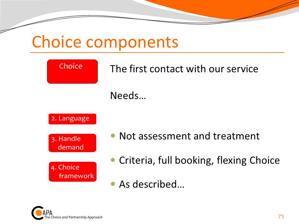 Choice components The first contact with our service Needs…